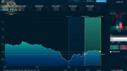 仮想通貨バイナリーオプションツール画面